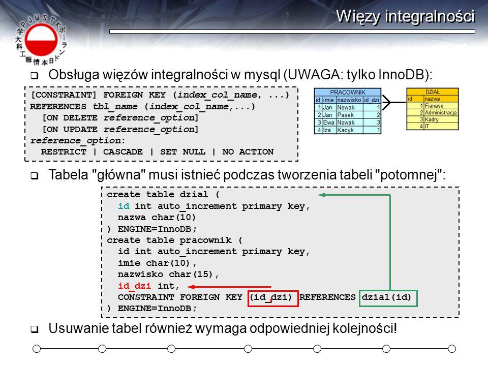 Więzy integralności Obsługa więzów integralności w mysql (UWAGA: tylko InnoDB): [CONSTRAINT] FOREIGN KEY (index_col_name, ...)